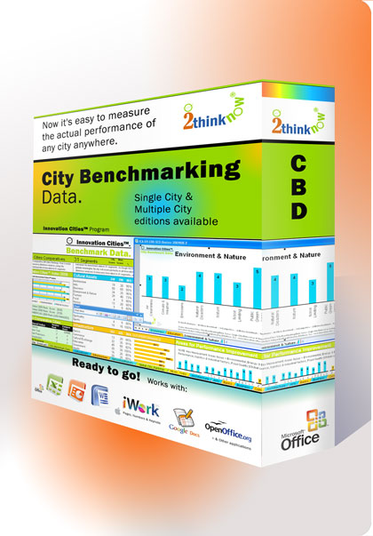 city benchmarking data, city data, city statistics and KPIs