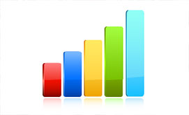 Each indicator benchmark scored