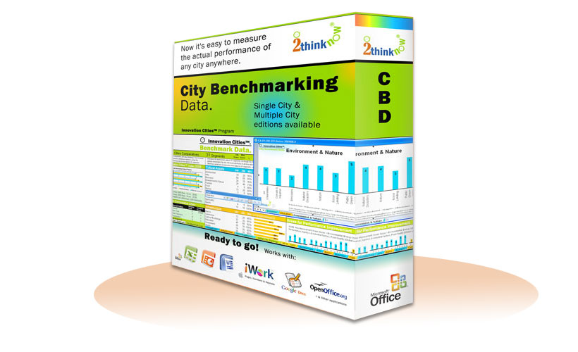 2thinknow City Benchmarking Data